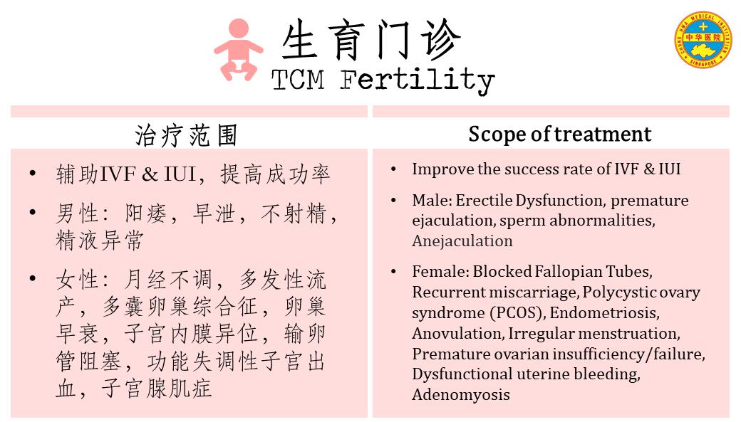 TCM Fertility